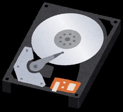 ハードディスクのデータは消える