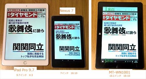 アスペクト比4:3のiPadは雑誌を読むのに最適